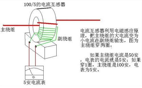 2l1一相式接线  继电保护用的电流互感器的准确度