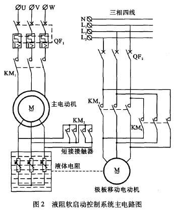 该图为一实用的绕线式异步电动机液阻软启动电气原理图,图2中主电机为图片