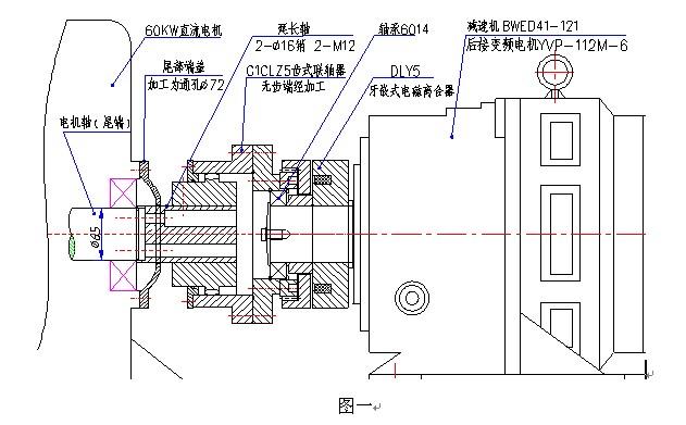 图一中,延长轴与尾部电机轴过渡配合安装,并用2-16直销加2-M12螺钉联接锁紧,在低速、小冲击的铣削时,2-16直销及2-M12螺钉完全可以承受拉动工作台所需的剪切力。延长轴锁紧后,其圆跳动不大于0.02mm。由于很多主电机使用年限较长,部分电机会有轴向2-5mm窜动,为此,我们选用能自动消除轴向窜动的内外齿联轴器,外齿固定于延长轴上,内齿在减速机轴上用轴承将轴向牢牢定位,保证在刨工作时不会使离合器意外结合。 拖动用的变频电机50Hz时转速1000r/min,经1:121的减速后,工作台最高速度为8